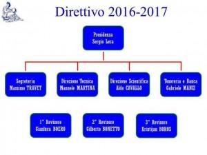 Direttivo osservatorio 2016-2018